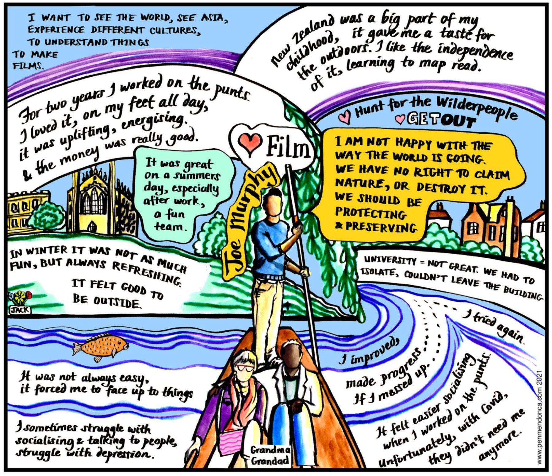 Joe Murphy's illustrated story
